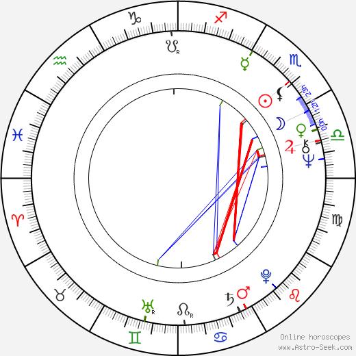 Jamie Brown birth chart, Jamie Brown astro natal horoscope, astrology
