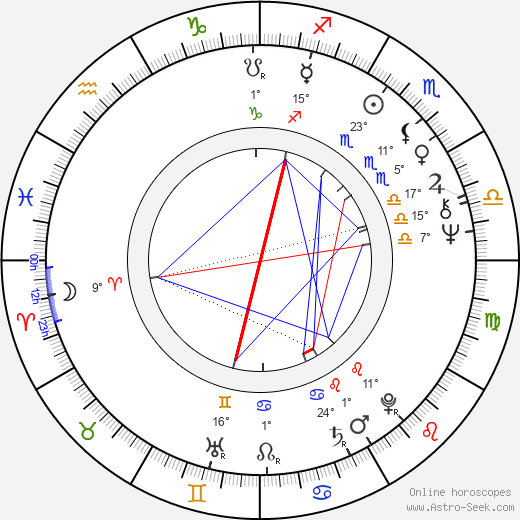 Jan Bucquoy birth chart, biography, wikipedia 2019, 2020