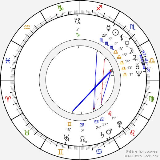 Jerry Wasserman birth chart, biography, wikipedia 2020, 2021