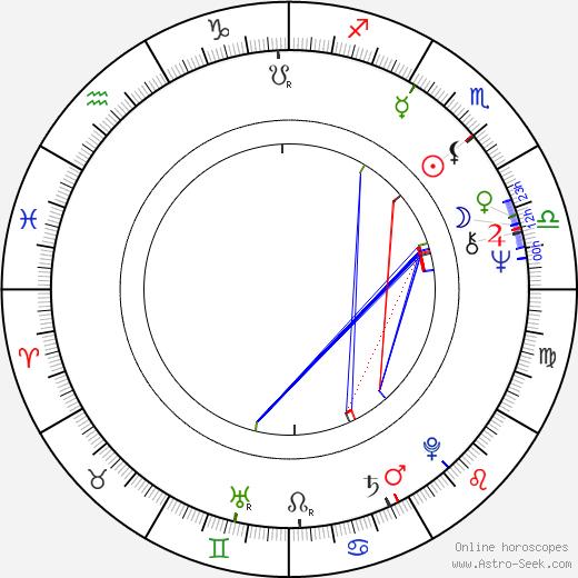 Jerry Wasserman birth chart, Jerry Wasserman astro natal horoscope, astrology