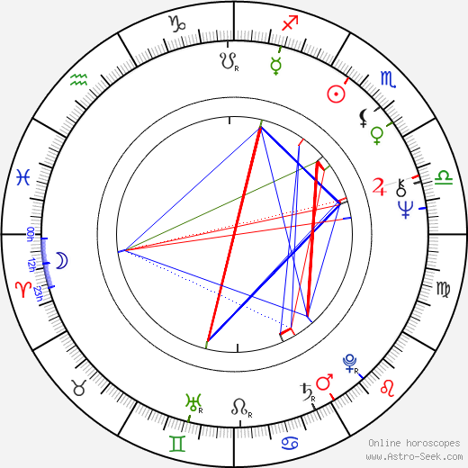 Jiří Jilík birth chart, Jiří Jilík astro natal horoscope, astrology