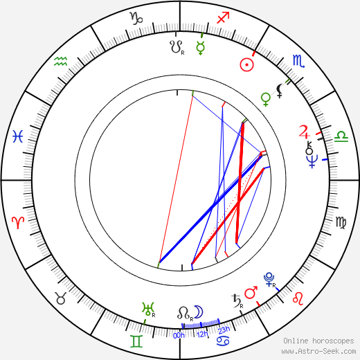 Kari Tapio birth chart, Kari Tapio astro natal horoscope, astrology