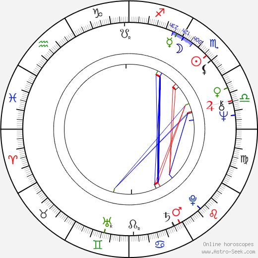 Maarita Mäkelä astro natal birth chart, Maarita Mäkelä horoscope, astrology