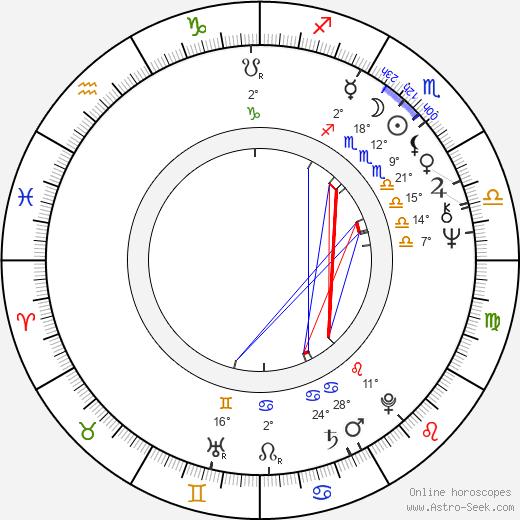 Maria Grazia Pagano birth chart, biography, wikipedia 2018, 2019