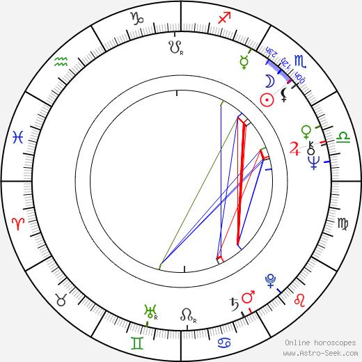 Maria Grazia Pagano astro natal birth chart, Maria Grazia Pagano horoscope, astrology