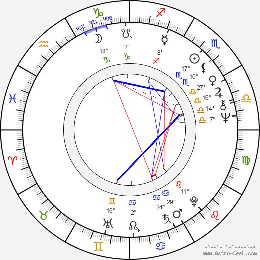 Massimo Pirri birth chart, biography, wikipedia 2020, 2021