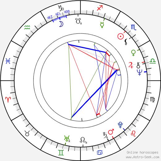 Massimo Pirri birth chart, Massimo Pirri astro natal horoscope, astrology