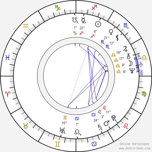 Mickey Gallagher birth chart, biography, wikipedia 2018, 2019