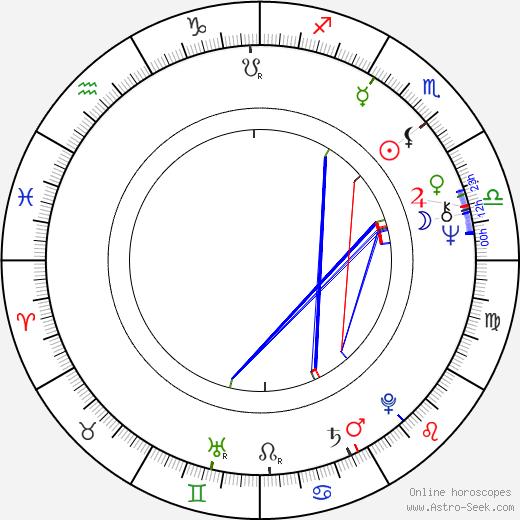 Мицуо Янагимати Mitsuo Yanagimachi день рождения гороскоп, Mitsuo Yanagimachi Натальная карта онлайн