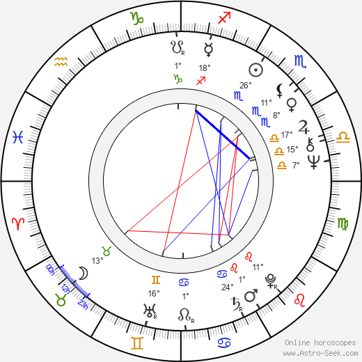 Peter Brouwer birth chart, biography, wikipedia 2019, 2020