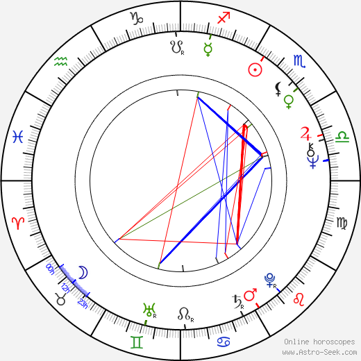 Peter Brouwer astro natal birth chart, Peter Brouwer horoscope, astrology