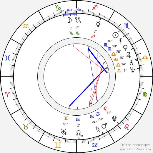 Renaud Verley birth chart, biography, wikipedia 2020, 2021