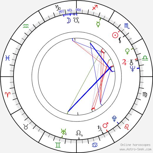 Renaud Verley birth chart, Renaud Verley astro natal horoscope, astrology