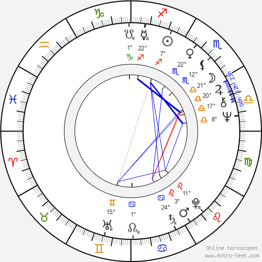 Roger Glover birth chart, biography, wikipedia 2020, 2021