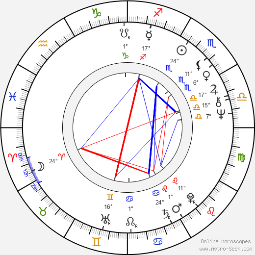 Roland Joffé birth chart, biography, wikipedia 2019, 2020
