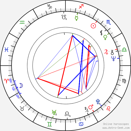 Roland Joffé astro natal birth chart, Roland Joffé horoscope, astrology