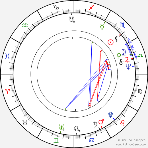 Timo Hämäläinen astro natal birth chart, Timo Hämäläinen horoscope, astrology