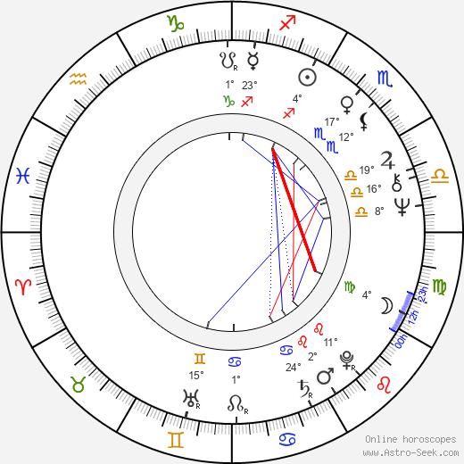 Vera Vianna birth chart, biography, wikipedia 2020, 2021