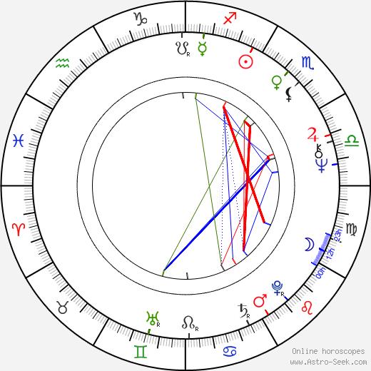 Vera Vianna birth chart, Vera Vianna astro natal horoscope, astrology