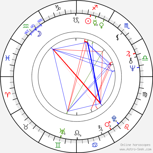 Andrew Birkin astro natal birth chart, Andrew Birkin horoscope, astrology