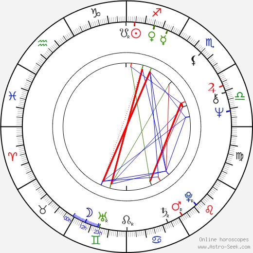Chris Matthews astro natal birth chart, Chris Matthews horoscope, astrology