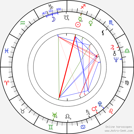 Clive Russell tema natale, oroscopo, Clive Russell oroscopi gratuiti, astrologia