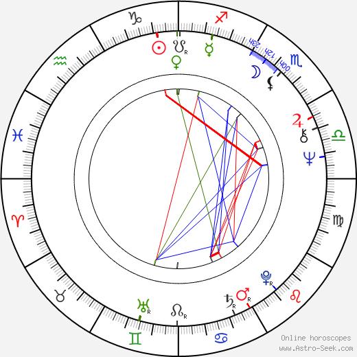 Davy Jones tema natale, oroscopo, Davy Jones oroscopi gratuiti, astrologia
