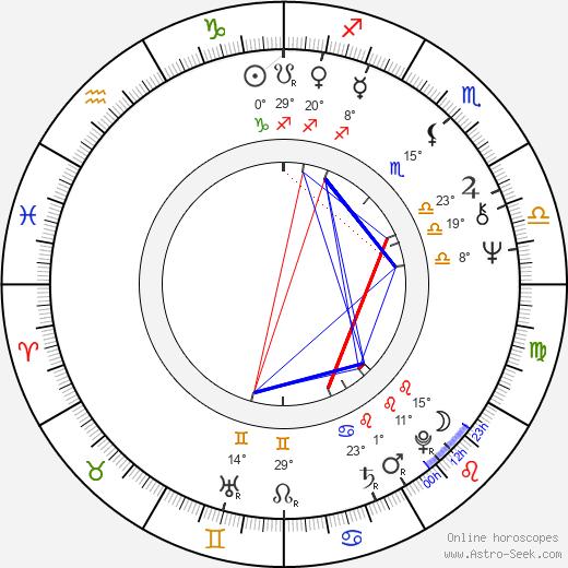 Diane Sawyer birth chart, biography, wikipedia 2020, 2021