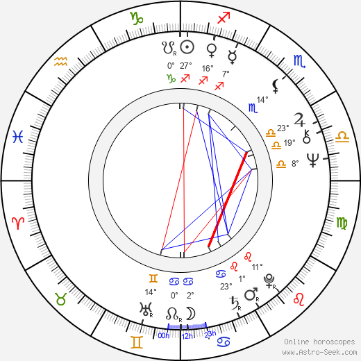 Jack Fisk birth chart, biography, wikipedia 2019, 2020