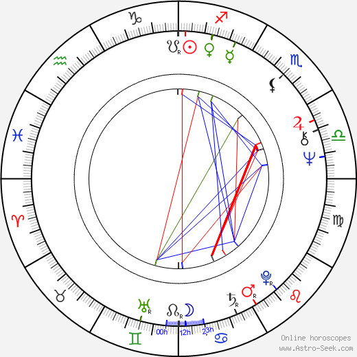 Jack Fisk astro natal birth chart, Jack Fisk horoscope, astrology