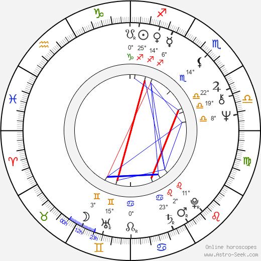 Jacqueline Wilson birth chart, biography, wikipedia 2018, 2019