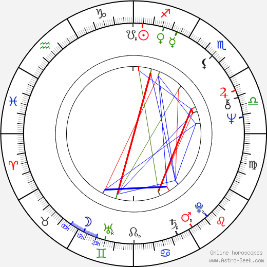 Jacqueline Wilson astro natal birth chart, Jacqueline Wilson horoscope, astrology