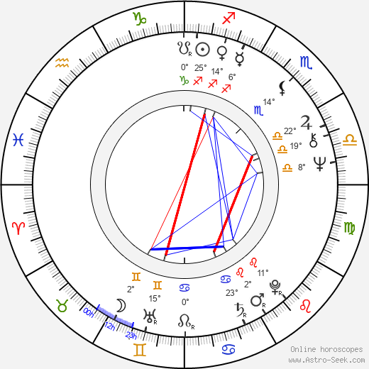 Joanna Bogacka birth chart, biography, wikipedia 2019, 2020