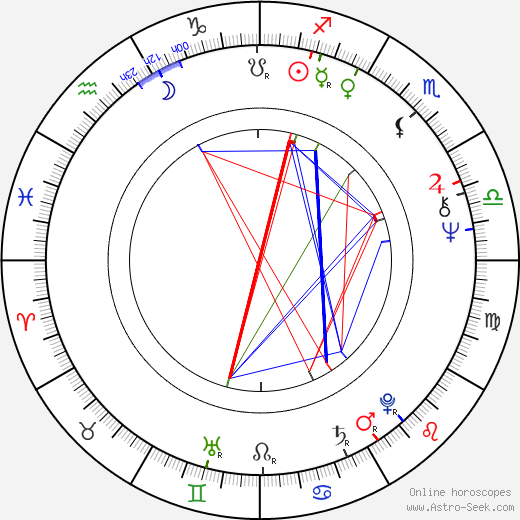 John Banville tema natale, oroscopo, John Banville oroscopi gratuiti, astrologia