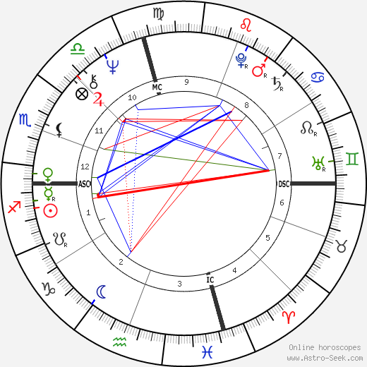 Julie Medalie Heldman astro natal birth chart, Julie Medalie Heldman horoscope, astrology