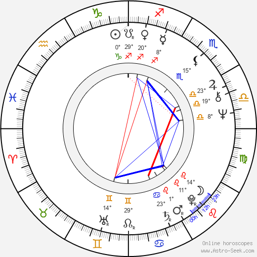 Mauri Kuosmanen birth chart, biography, wikipedia 2018, 2019
