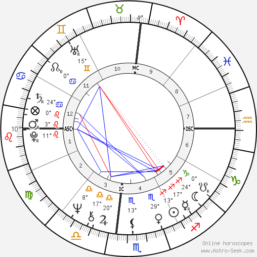 Moshe Kazav birth chart, biography, wikipedia 2017, 2018