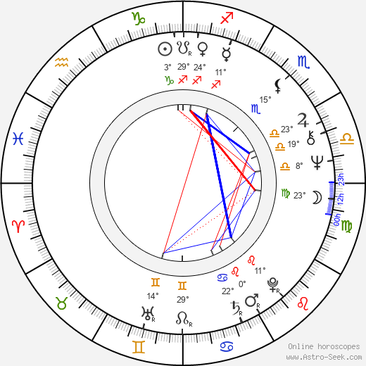 Paul Willson birth chart, biography, wikipedia 2017, 2018