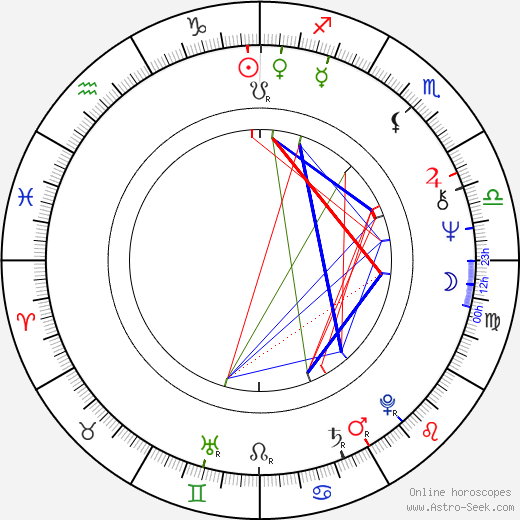 Richard Tesařík astro natal birth chart, Richard Tesařík horoscope, astrology