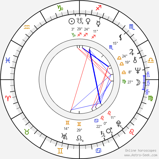 Rick Berman birth chart, biography, wikipedia 2020, 2021