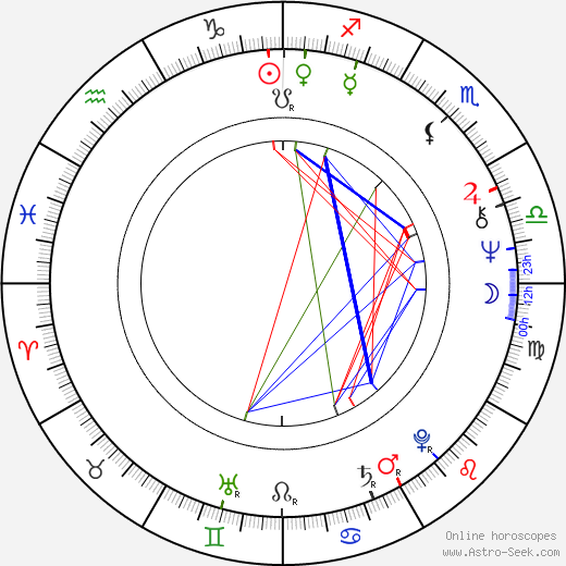 Rick Berman birth chart, Rick Berman astro natal horoscope, astrology