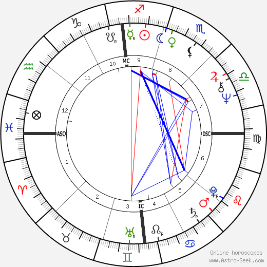 Steve Huntz astro natal birth chart, Steve Huntz horoscope, astrology
