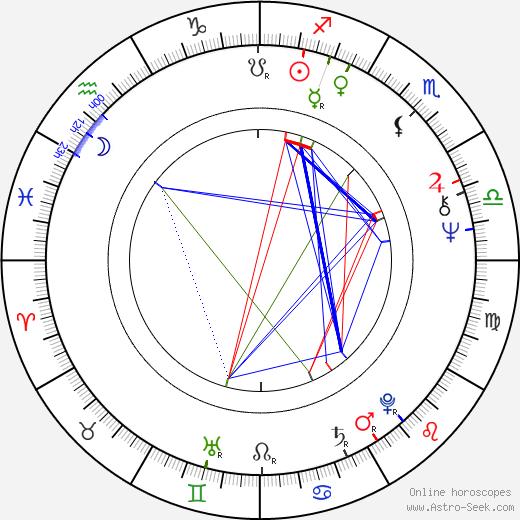 Taisto Tammi astro natal birth chart, Taisto Tammi horoscope, astrology