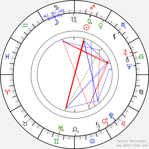 W. D. Richter birth chart, W. D. Richter astro natal horoscope, astrology