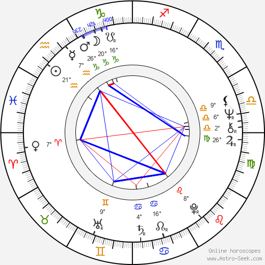 Anssi Blomstedt birth chart, biography, wikipedia 2017, 2018