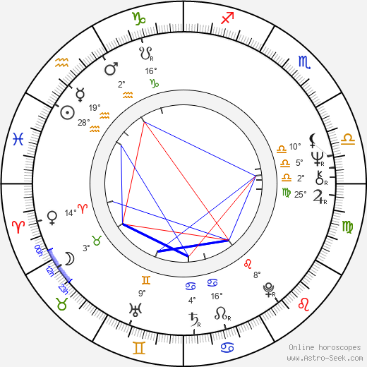 Brenda Fricker birth chart, biography, wikipedia 2020, 2021