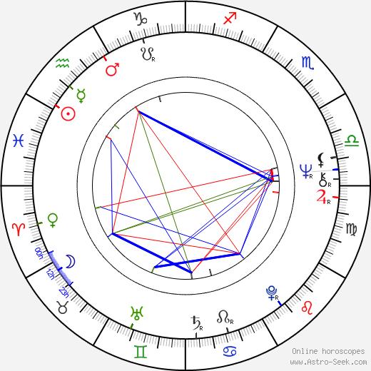 Brenda Fricker birth chart, Brenda Fricker astro natal horoscope, astrology