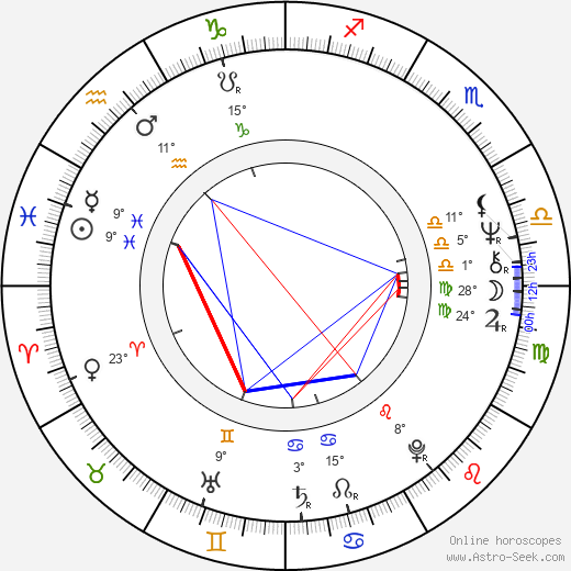 Bubba Smith birth chart, biography, wikipedia 2019, 2020