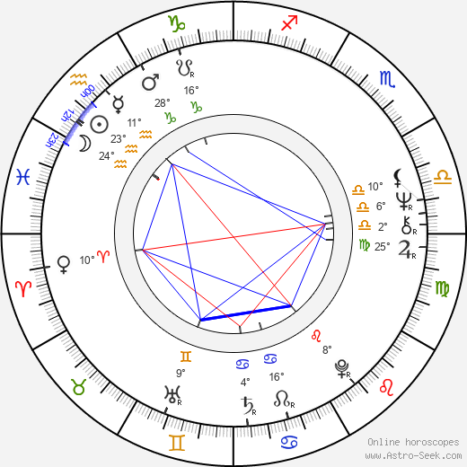 Cliff De Young birth chart, biography, wikipedia 2018, 2019