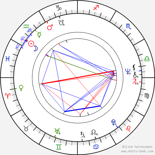 Cliff De Young astro natal birth chart, Cliff De Young horoscope, astrology